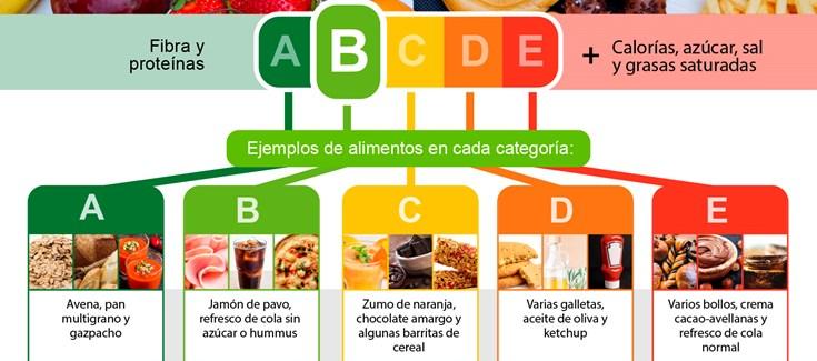 alimentos no saludables para niños